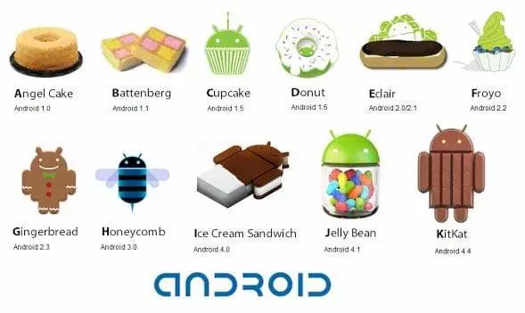 Android versi lawas